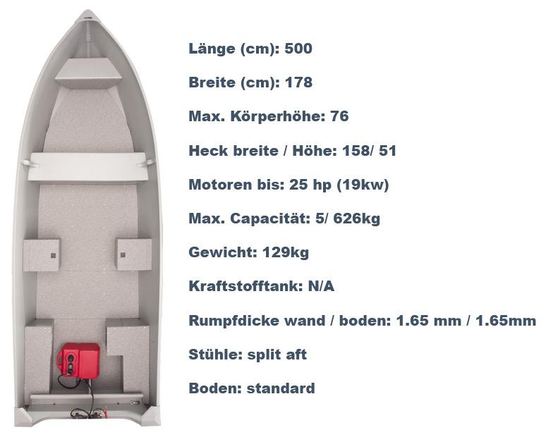 Alumacraft V16 Holland Angelboot mieten